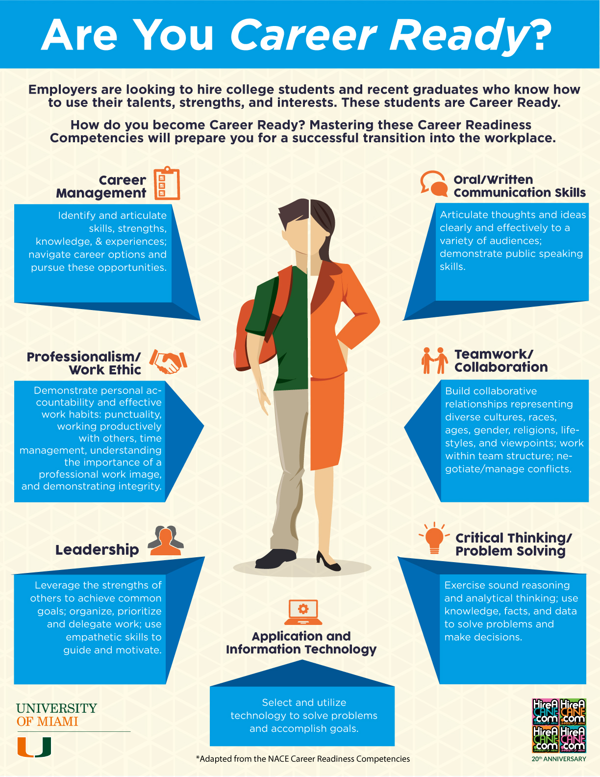 Critical thinking benefits workplace